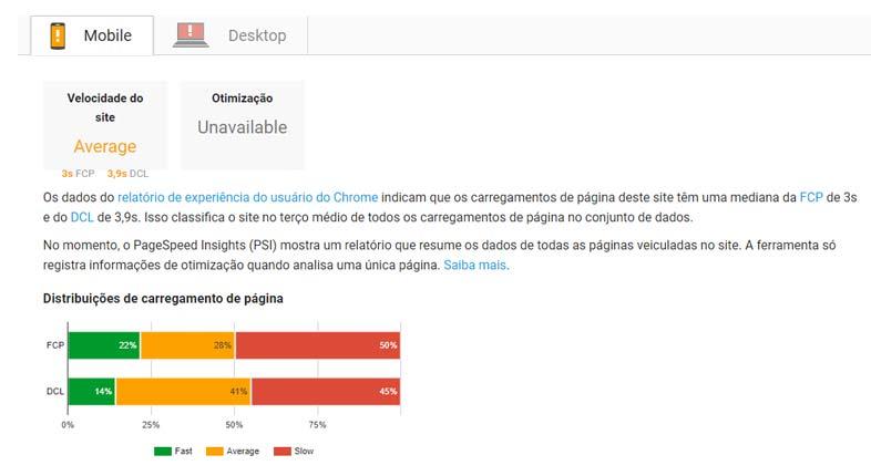 Relatório de experiência do usuário do Google Chrome