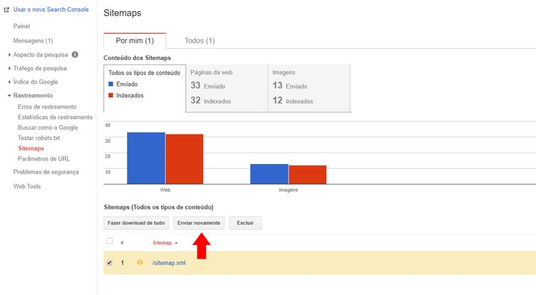 Google Search Console: Enviando sitemap novamente